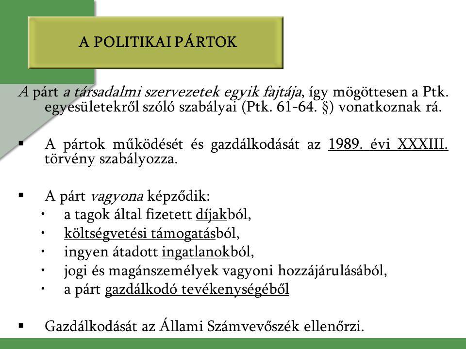 A POLITIKAI PÁRTOK
