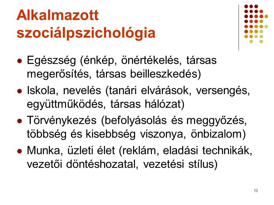Alkalmazott szociálpszichológia