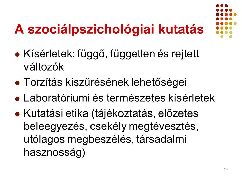 A szociálpszichológiai kutatás