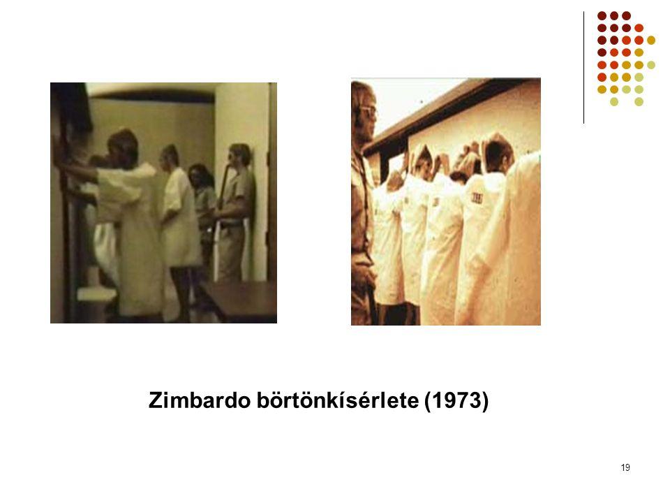 Zimbardo börtönkísérlete (1973)