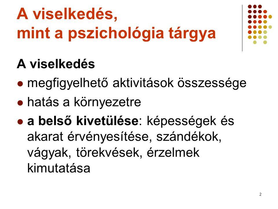 A viselkedés, mint a pszichológia tárgya