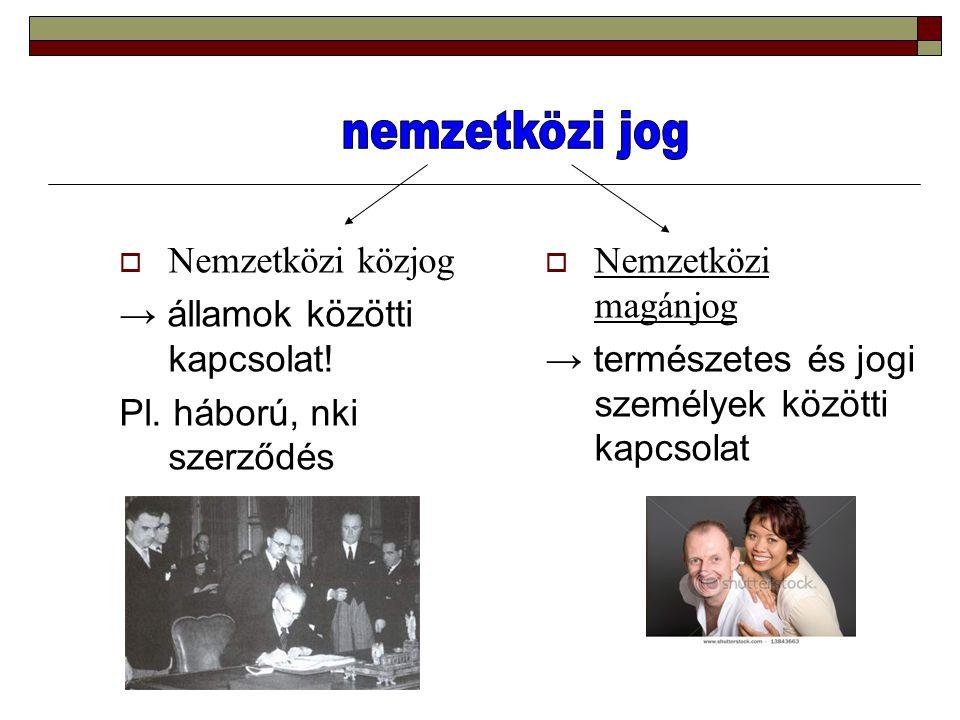 nemzetközi jog Nemzetközi közjog → államok közötti kapcsolat!