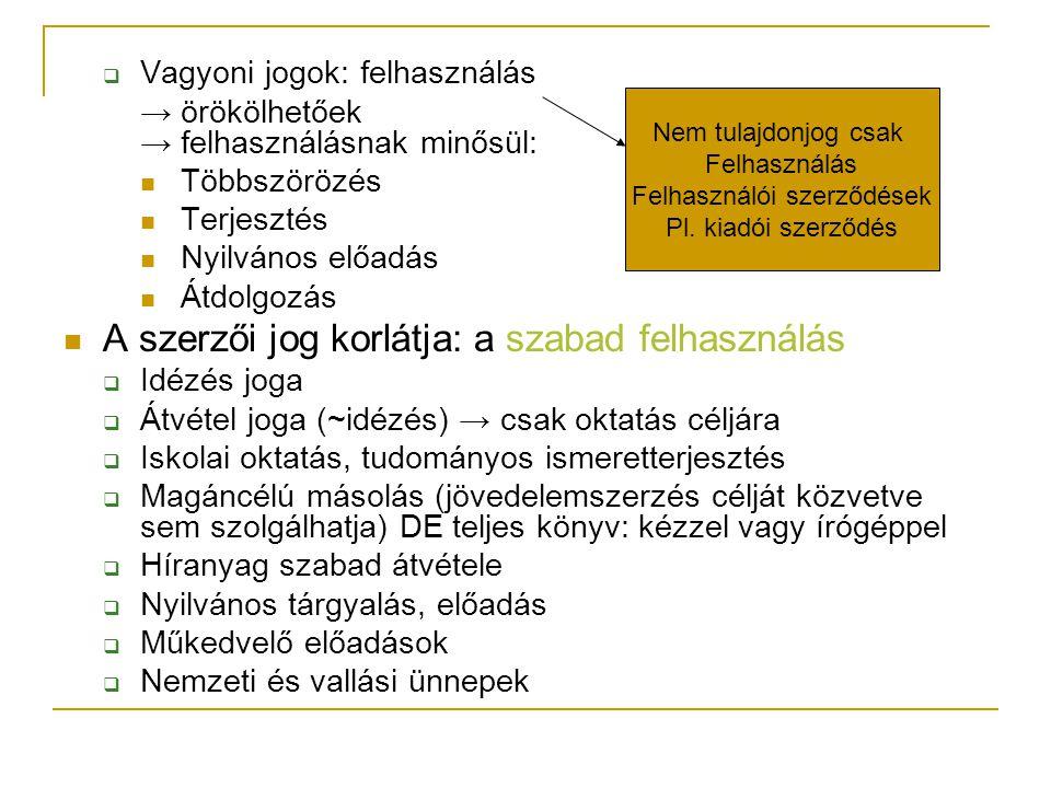 Felhasználói szerződések