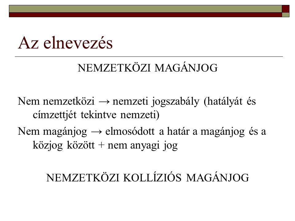 NEMZETKÖZI KOLLÍZIÓS MAGÁNJOG