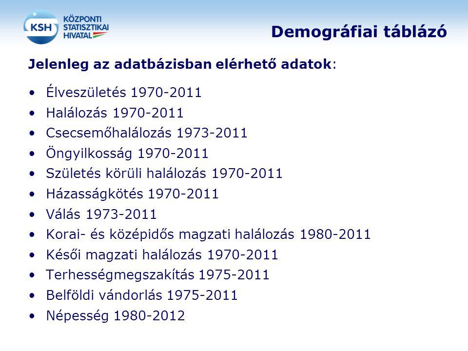 Demográfiai táblázó Jelenleg az adatbázisban elérhető adatok:
