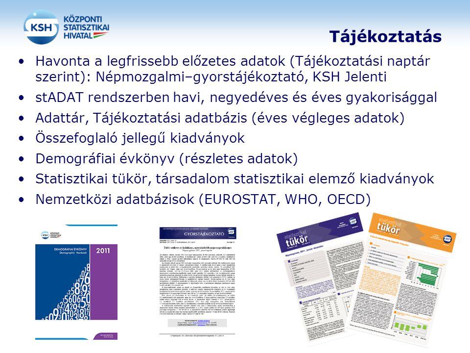 Tájékoztatás Havonta a legfrissebb előzetes adatok (Tájékoztatási naptár szerint): Népmozgalmi–gyorstájékoztató, KSH Jelenti.
