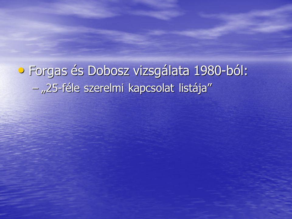 Forgas és Dobosz vizsgálata 1980-ból: