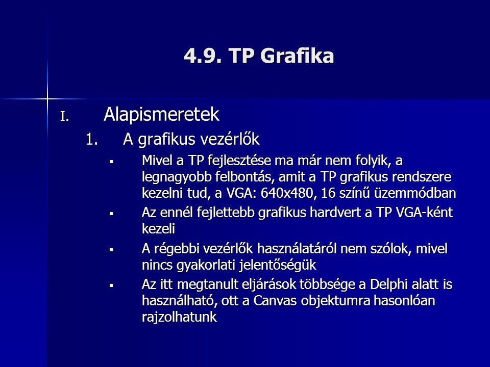 4.9. TP Grafika Alapismeretek A grafikus vezérlők