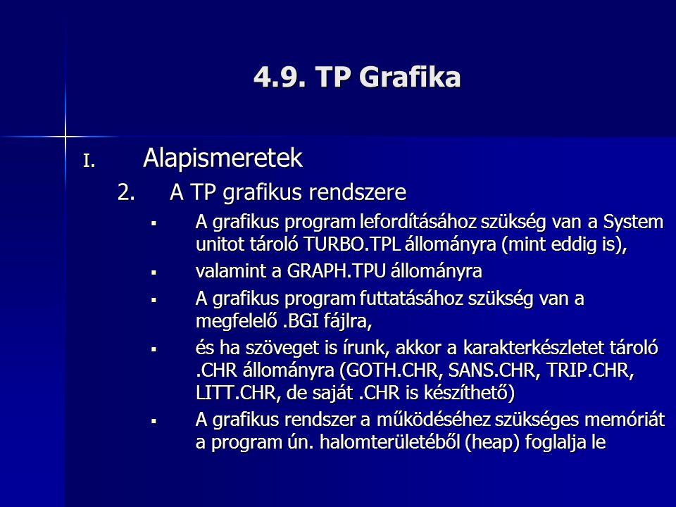 4.9. TP Grafika Alapismeretek A TP grafikus rendszere