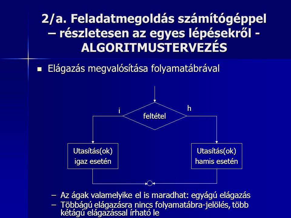 2/a. Feladatmegoldás számítógéppel – részletesen az egyes lépésekről - ALGORITMUSTERVEZÉS
