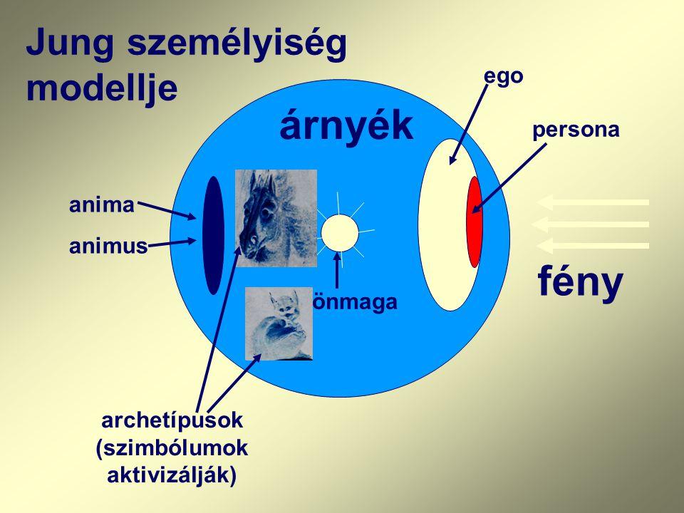 archetípusok (szimbólumokaktivizálják)
