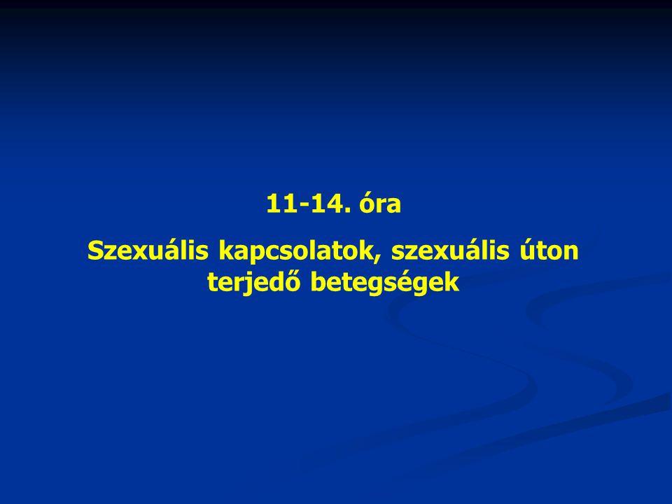 Szexuális kapcsolatok, szexuális úton terjedő betegségek