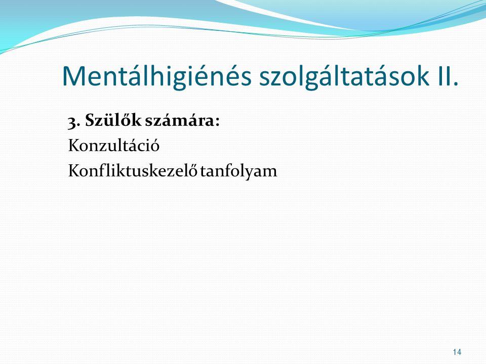 Mentálhigiénés szolgáltatások II.