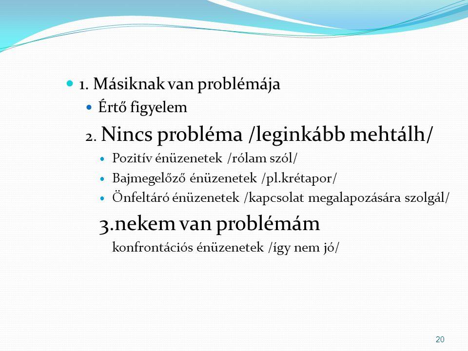 3.nekem van problémám 1. Másiknak van problémája Értő figyelem