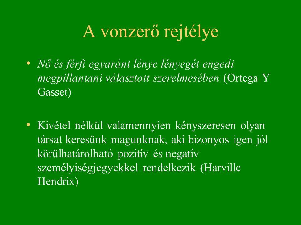 A vonzerő rejtélye Nő és férfi egyaránt lénye lényegét engedi megpillantani választott szerelmesében (Ortega Y Gasset)
