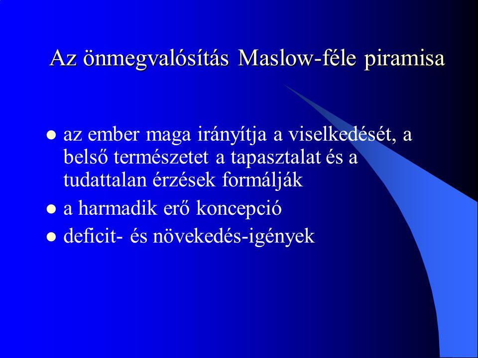 Az önmegvalósítás Maslow-féle piramisa