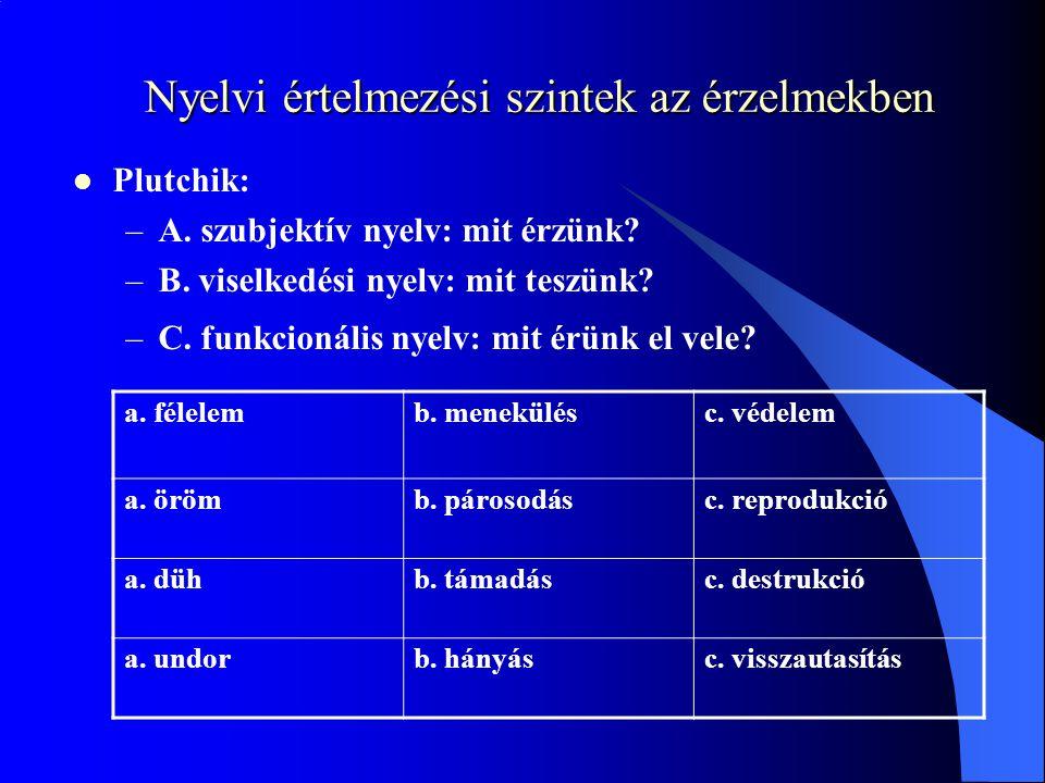 Nyelvi értelmezési szintek az érzelmekben