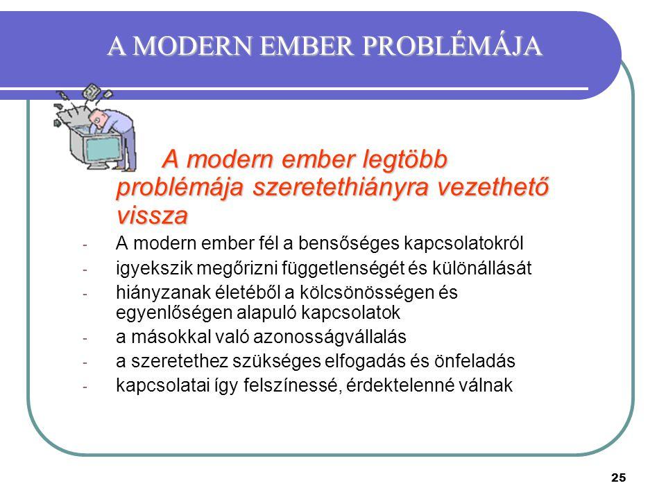 A MODERN EMBER PROBLÉMÁJA