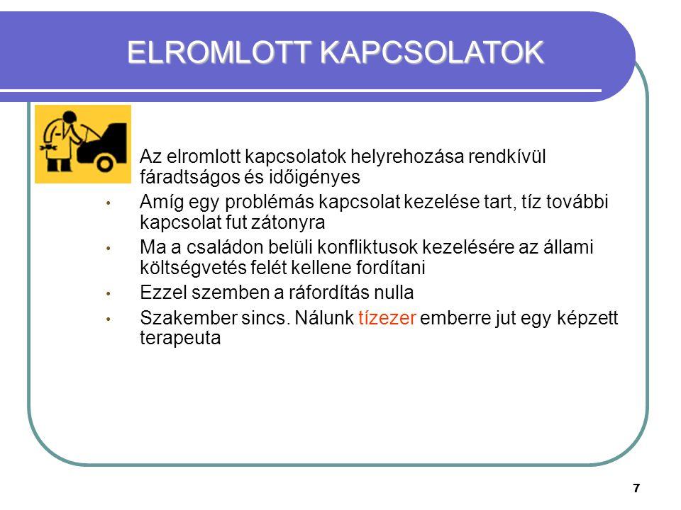 ELROMLOTT KAPCSOLATOK