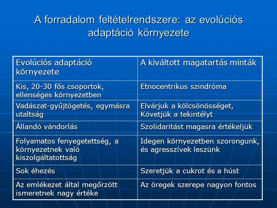 A forradalom feltételrendszere: az evolúciós adaptáció környezete