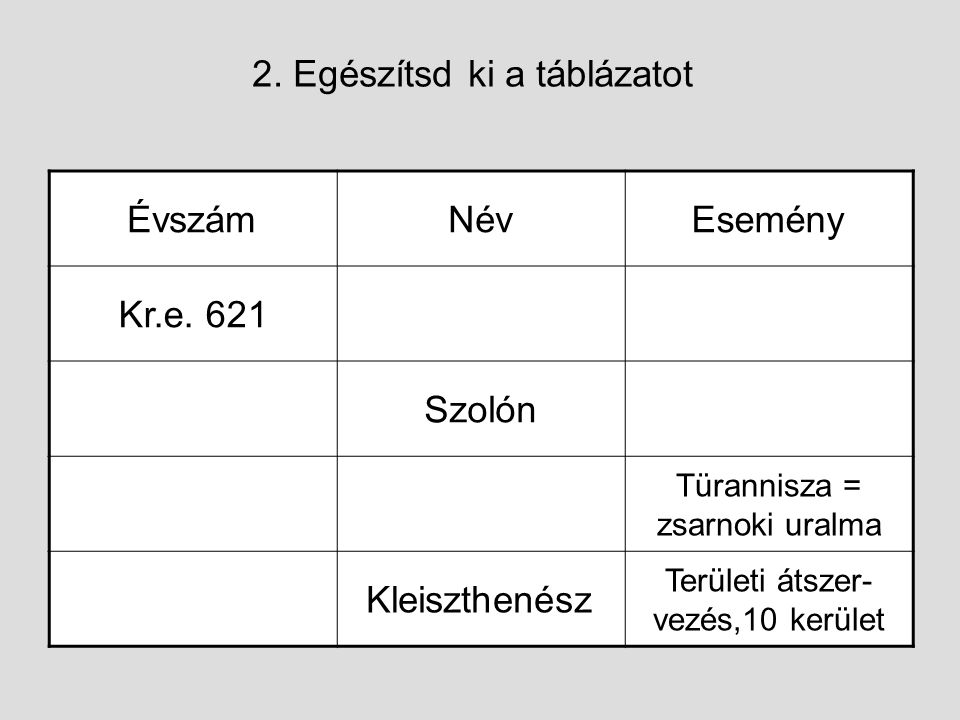 2. Egészítsd ki a táblázatot