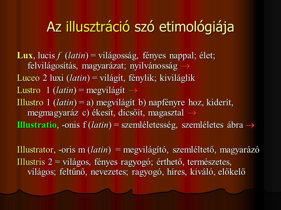 Az illusztráció szó etimológiája