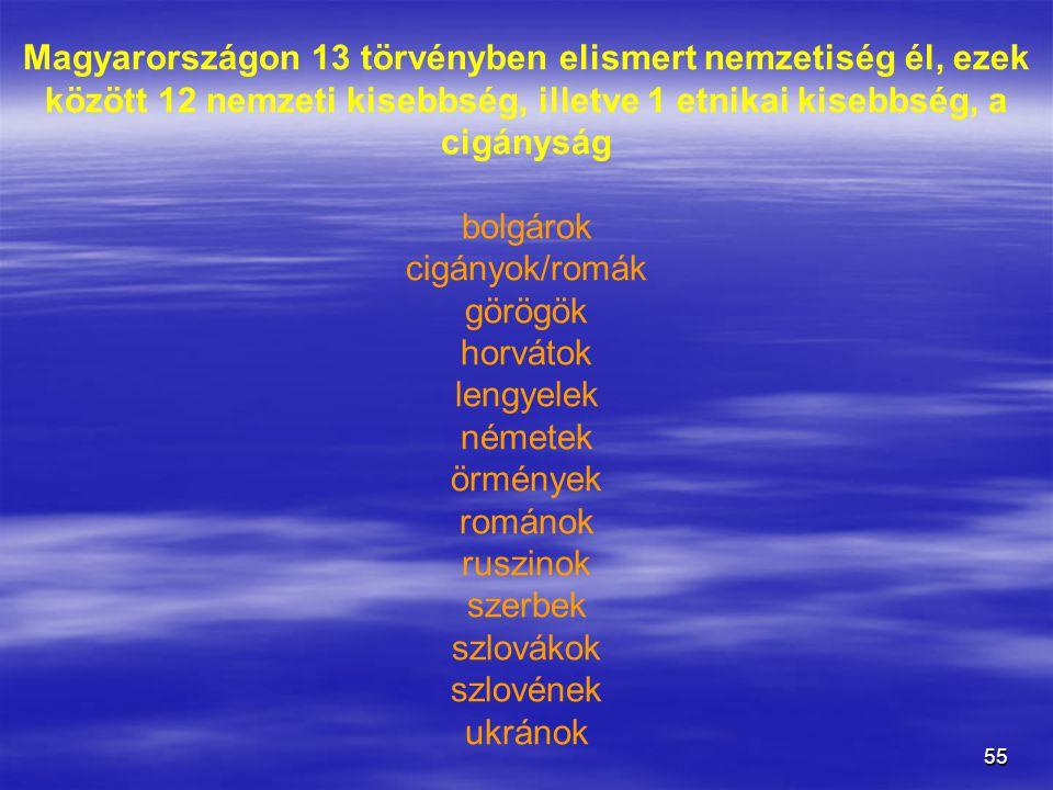 Magyarországon 13 törvényben elismert nemzetiség él, ezek között 12 nemzeti kisebbség, illetve 1 etnikai kisebbség, a cigányság