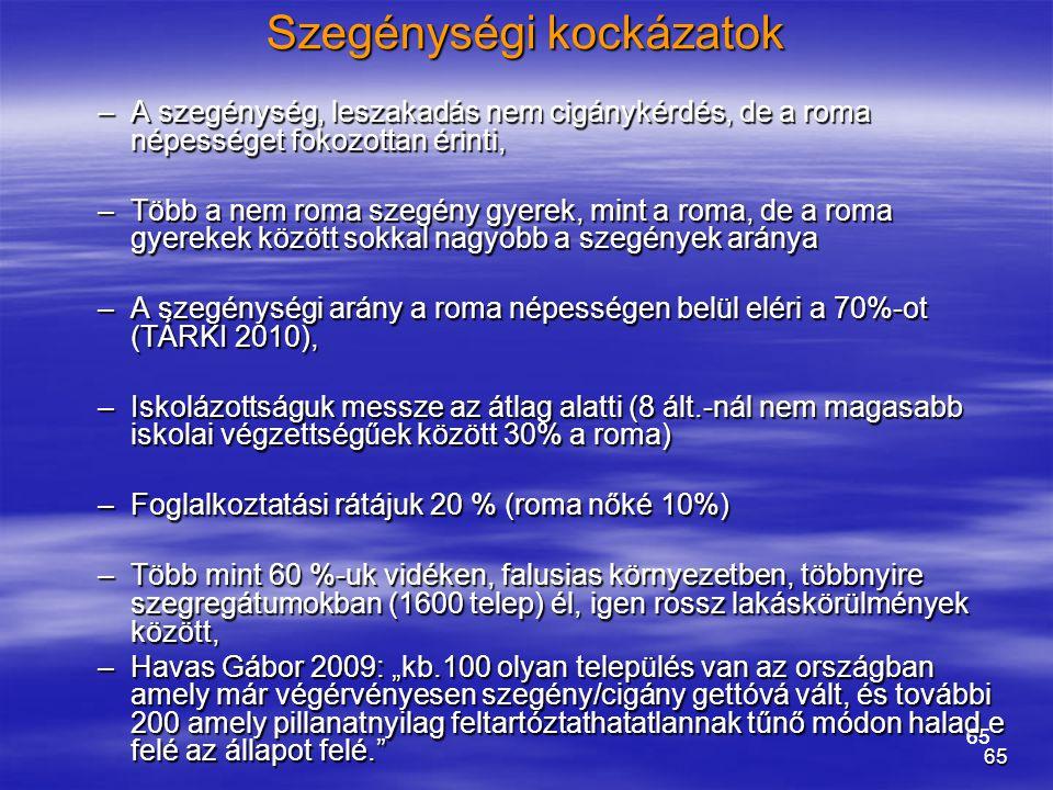Szegénységi kockázatok