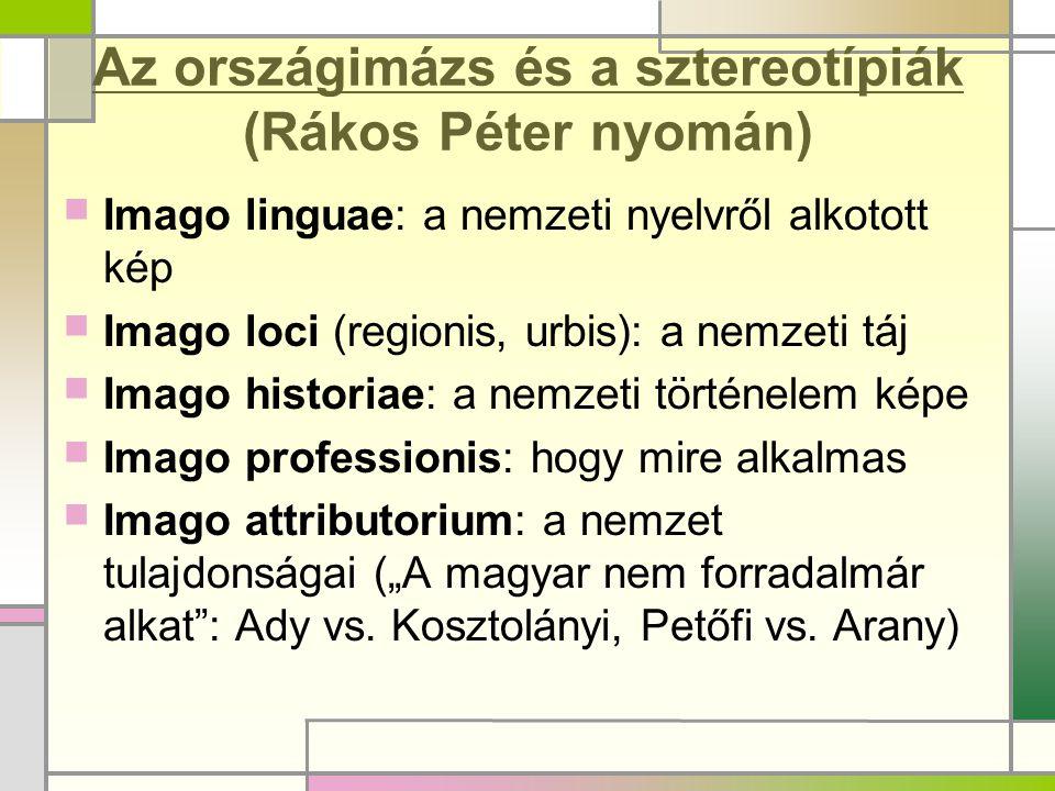 Az országimázs és a sztereotípiák (Rákos Péter nyomán)