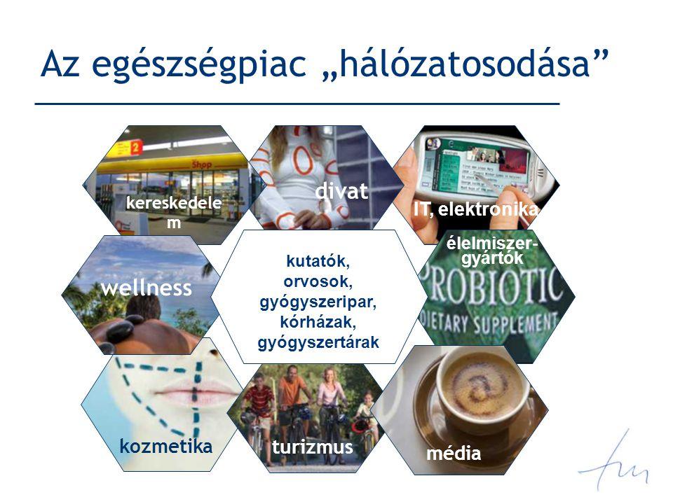 """Az egészségpiac """"hálózatosodása"""