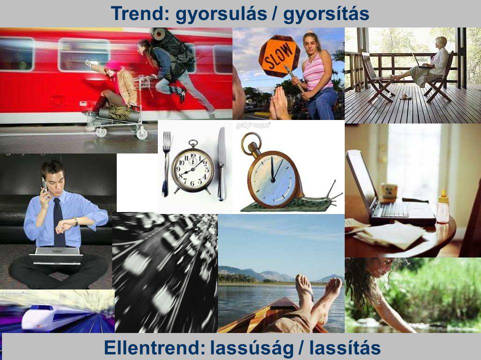 Trend: gyorsulás / gyorsítás Ellentrend: lassúság / lassítás