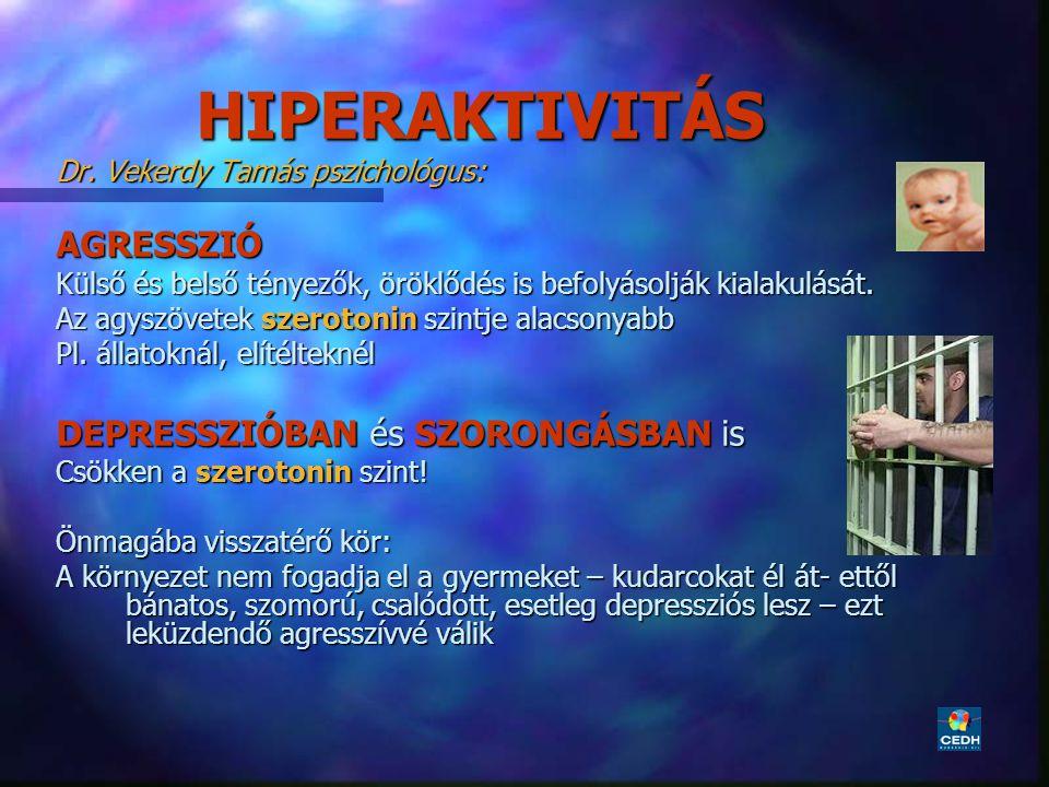 HIPERAKTIVITÁS AGRESSZIÓ DEPRESSZIÓBAN és SZORONGÁSBAN is