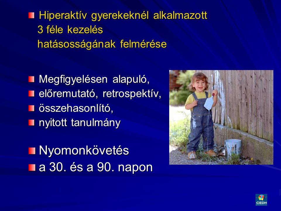 Nyomonkövetés a 30. és a 90. napon Hiperaktív gyerekeknél alkalmazott