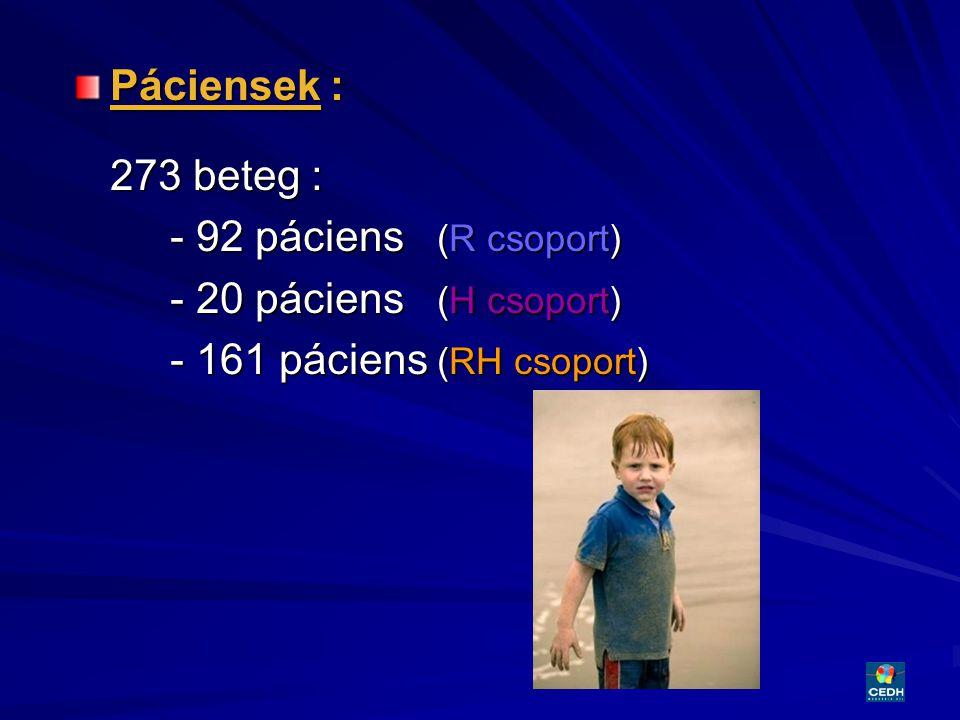 Páciensek : 273 beteg : - 92 páciens (R csoport) - 20 páciens (H csoport) - 161 páciens (RH csoport)