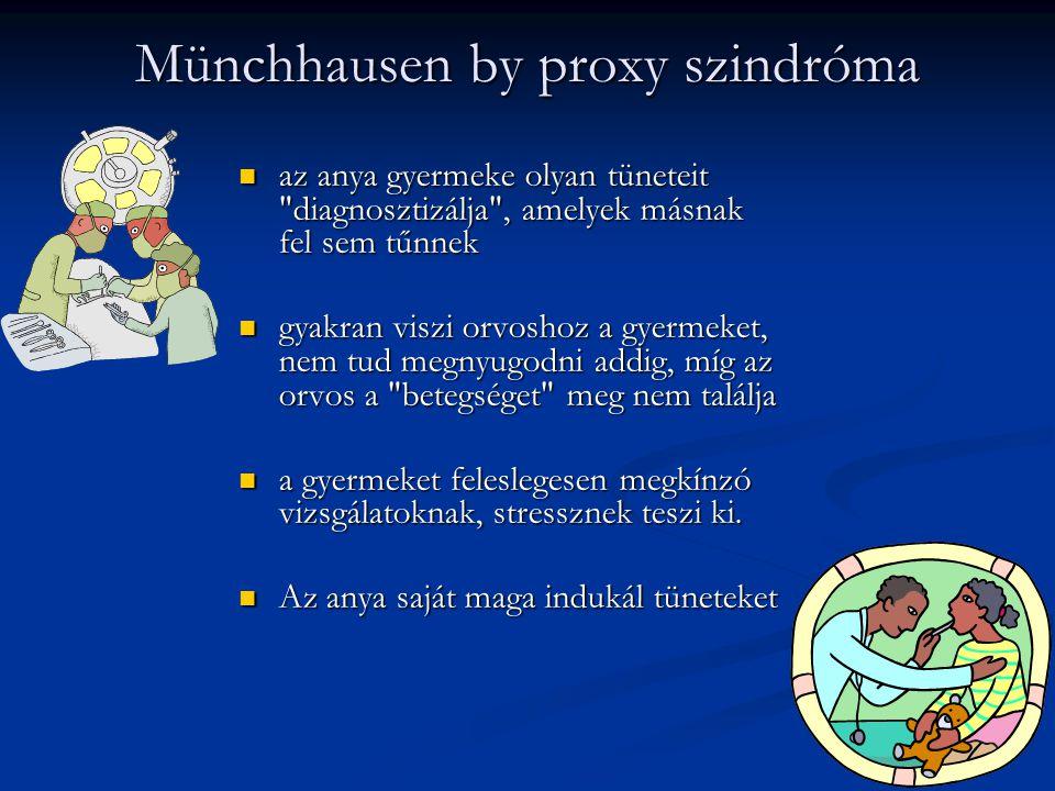 Münchhausen by proxy szindróma