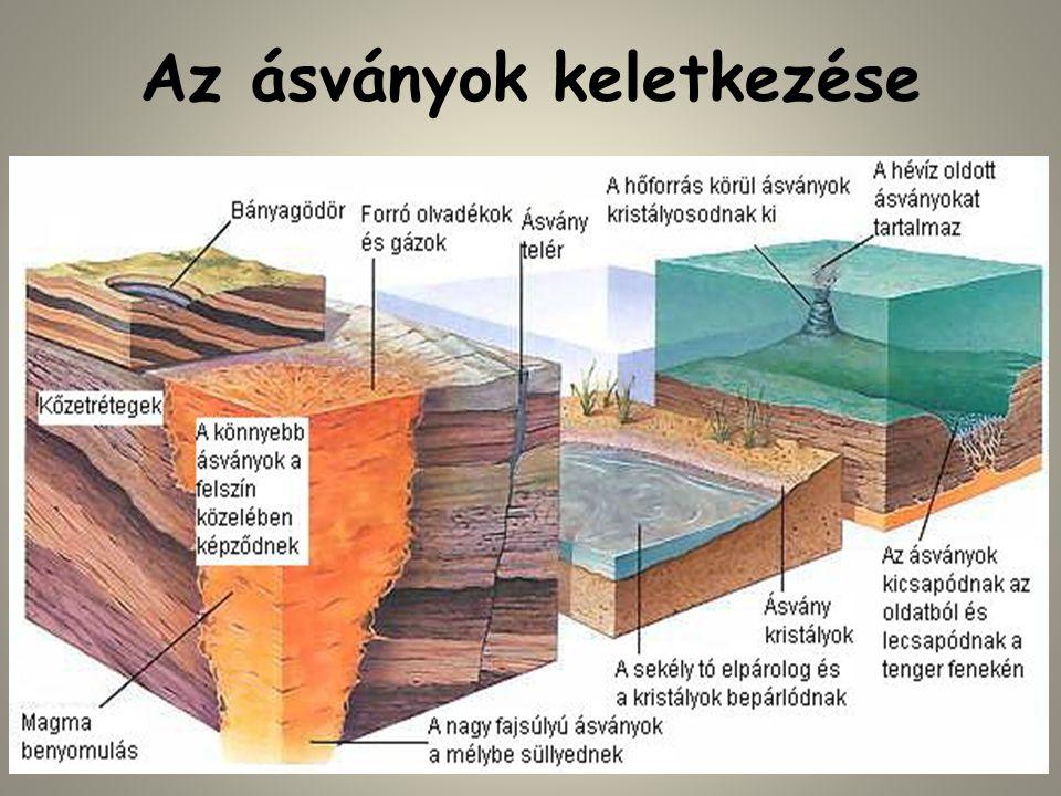 Az ásványok keletkezése