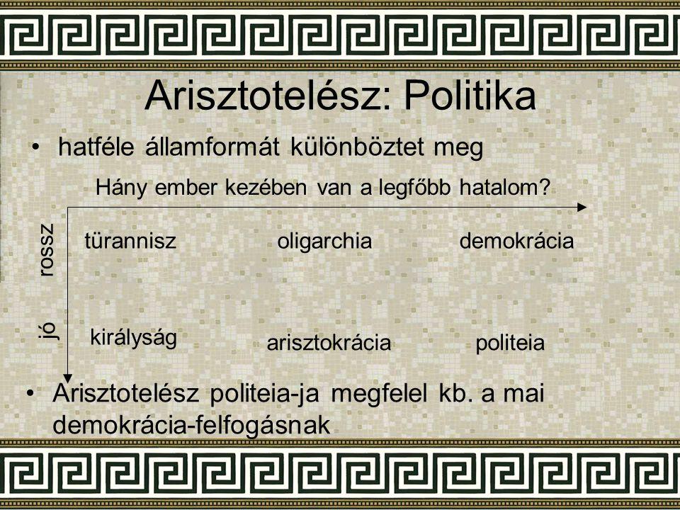 Arisztotelész: Politika