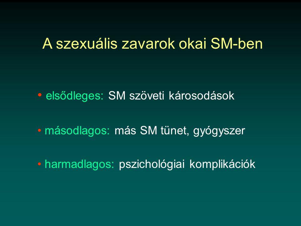 A szexuális zavarok okai SM-ben