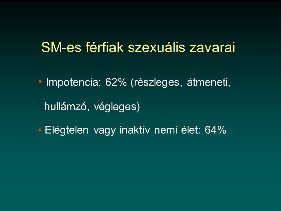 SM-es férfiak szexuális zavarai