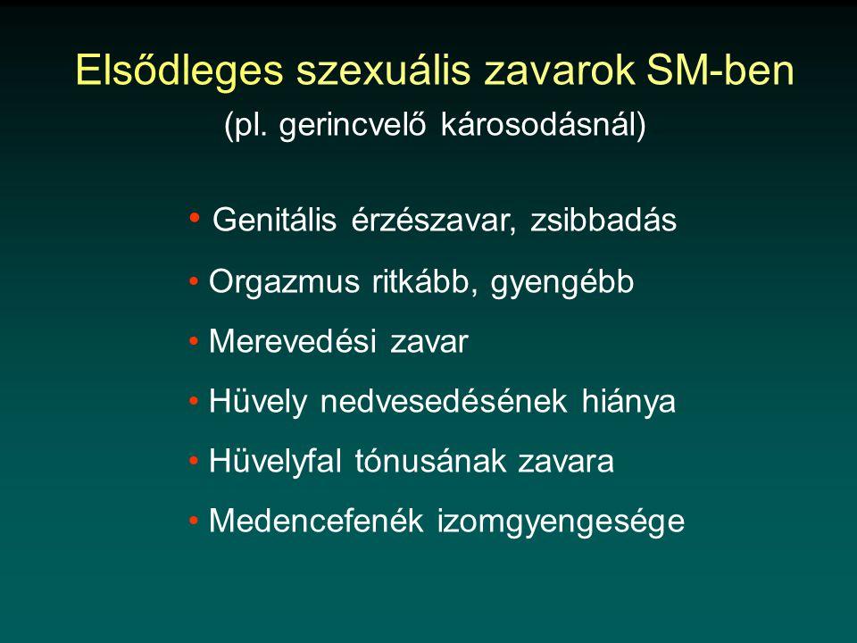 Elsődleges szexuális zavarok SM-ben (pl. gerincvelő károsodásnál)