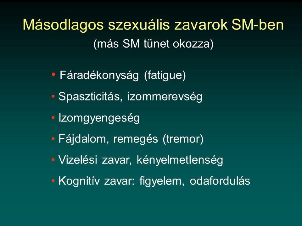 Másodlagos szexuális zavarok SM-ben (más SM tünet okozza)