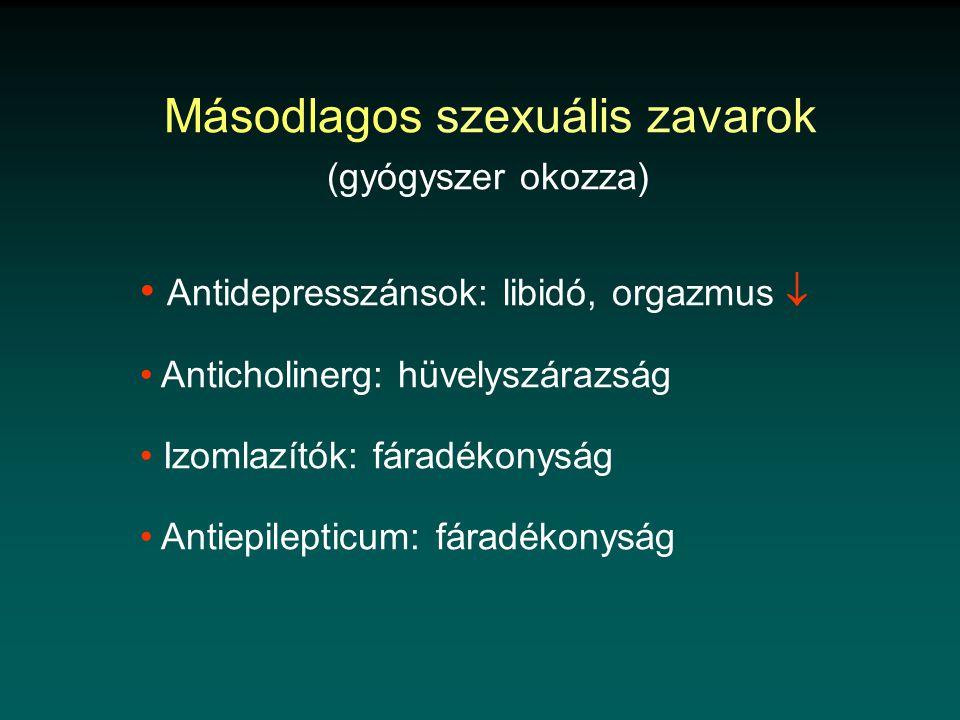 Másodlagos szexuális zavarok (gyógyszer okozza)