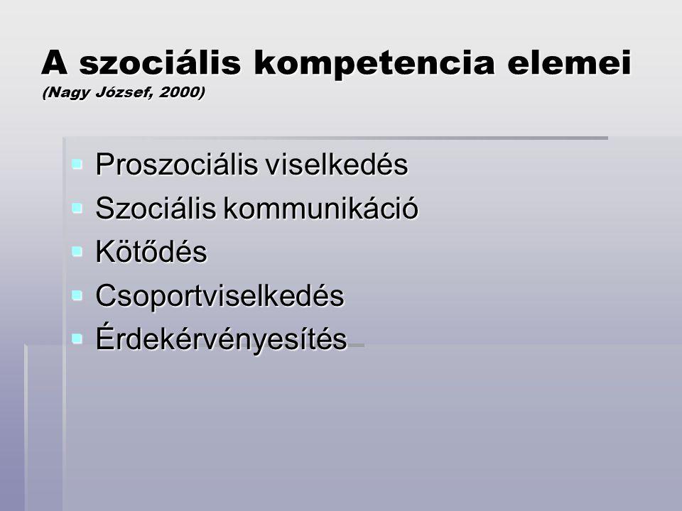 A szociális kompetencia elemei (Nagy József, 2000)