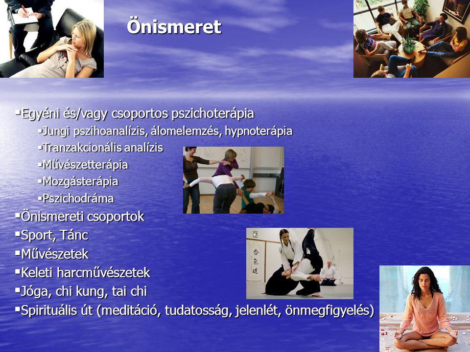 Önismeret Egyéni és/vagy csoportos pszichoterápia Önismereti csoportok