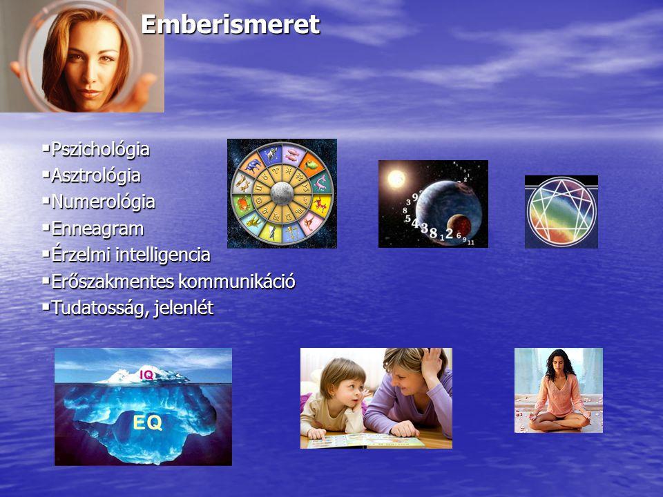 Emberismeret Pszichológia Asztrológia Numerológia Enneagram