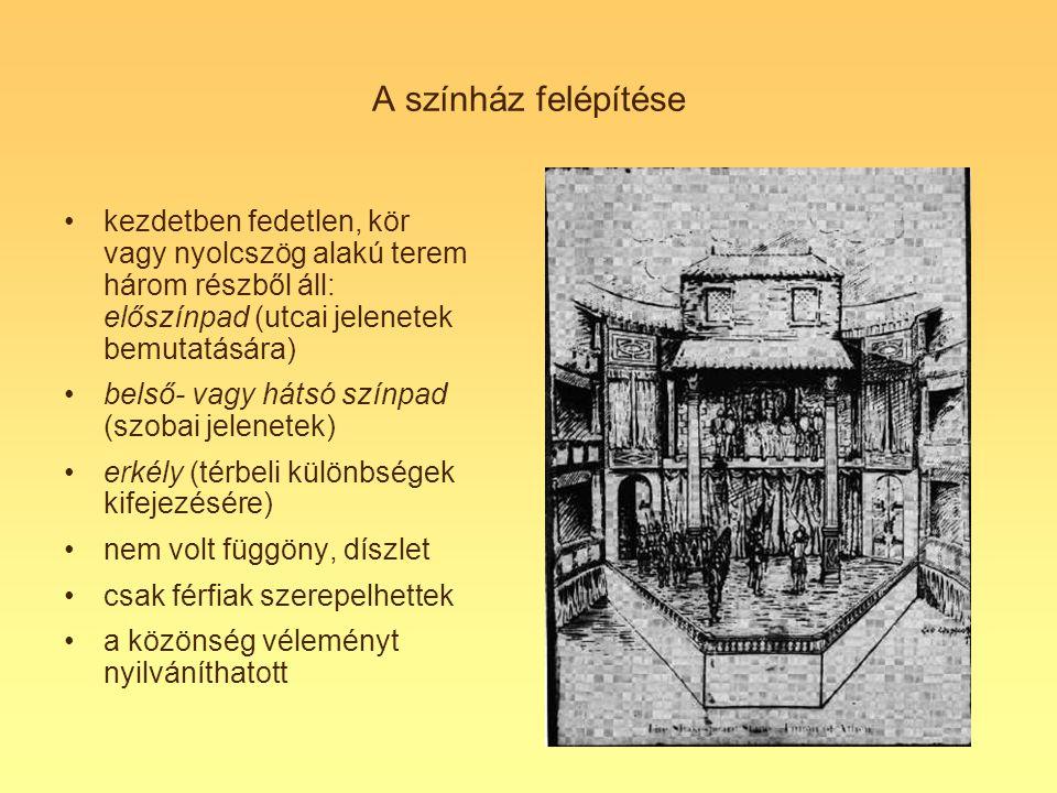 A színház felépítése kezdetben fedetlen, kör vagy nyolcszög alakú terem három részből áll: előszínpad (utcai jelenetek bemutatására)