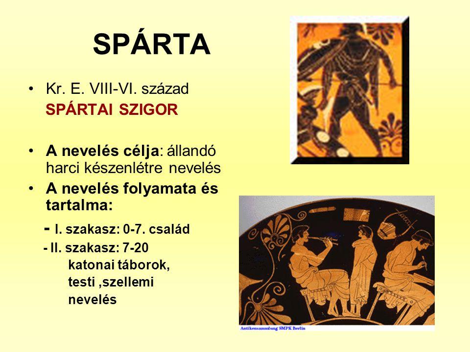 SPÁRTA - I. szakasz: 0-7. család Kr. E. VIII-VI. század SPÁRTAI SZIGOR