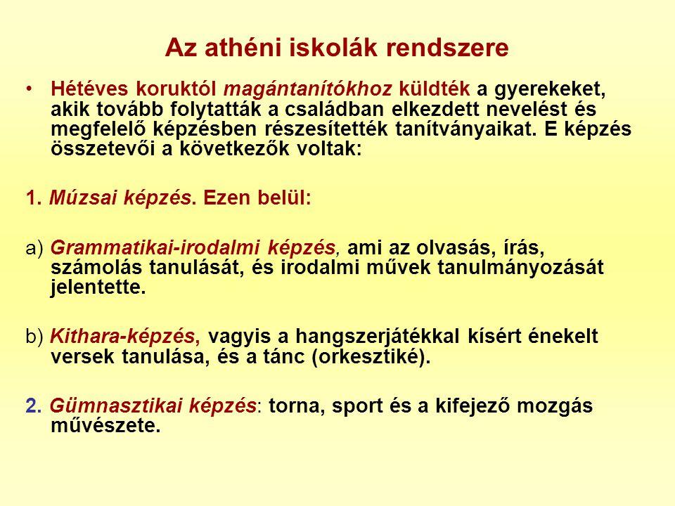 Az athéni iskolák rendszere