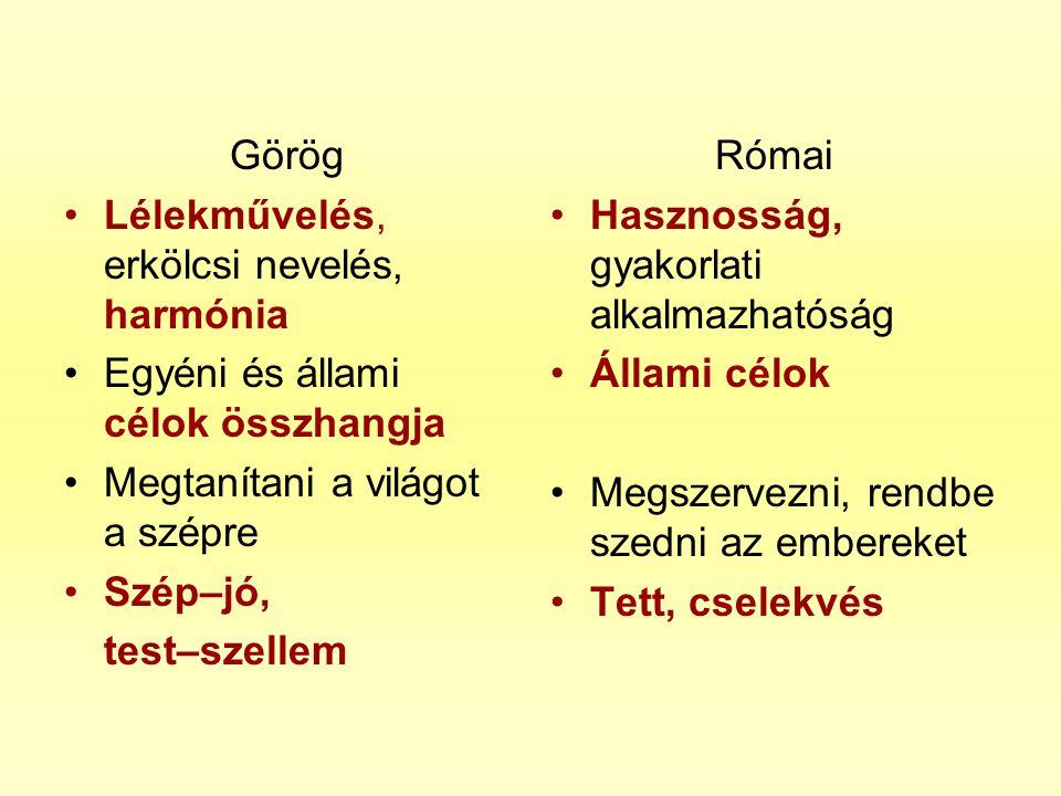 Görög Lélekművelés, erkölcsi nevelés, harmónia. Egyéni és állami célok összhangja. Megtanítani a világot a szépre.