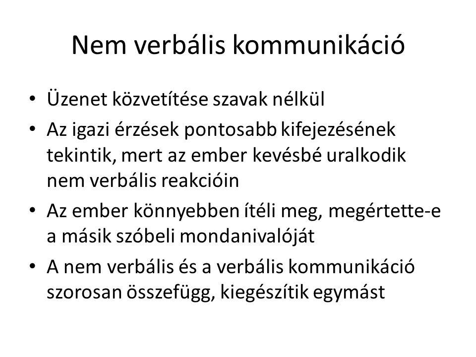 Nem verbális kommunikáció